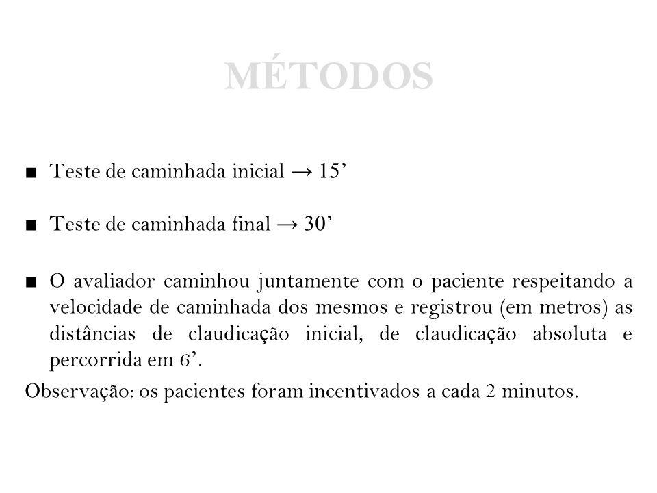 MÉTODOS Teste de caminhada inicial → 15'