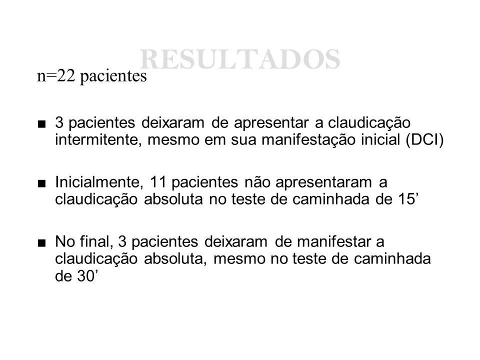 RESULTADOS n=22 pacientes
