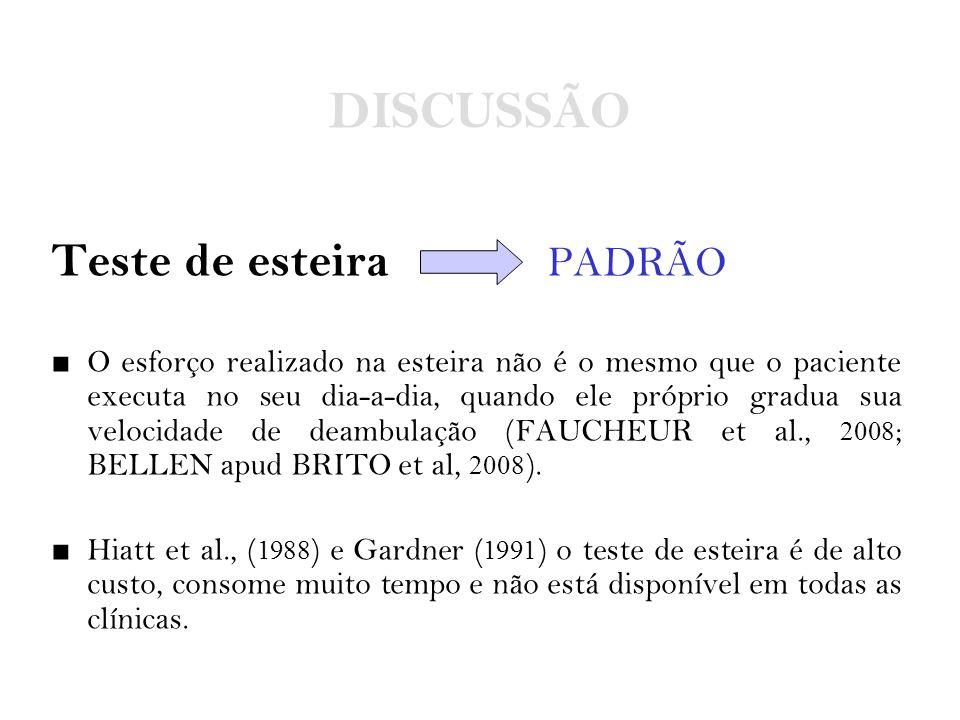 DISCUSSÃO Teste de esteira PADRÃO