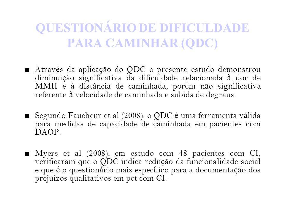 QUESTIONÁRIO DE DIFICULDADE PARA CAMINHAR (QDC)