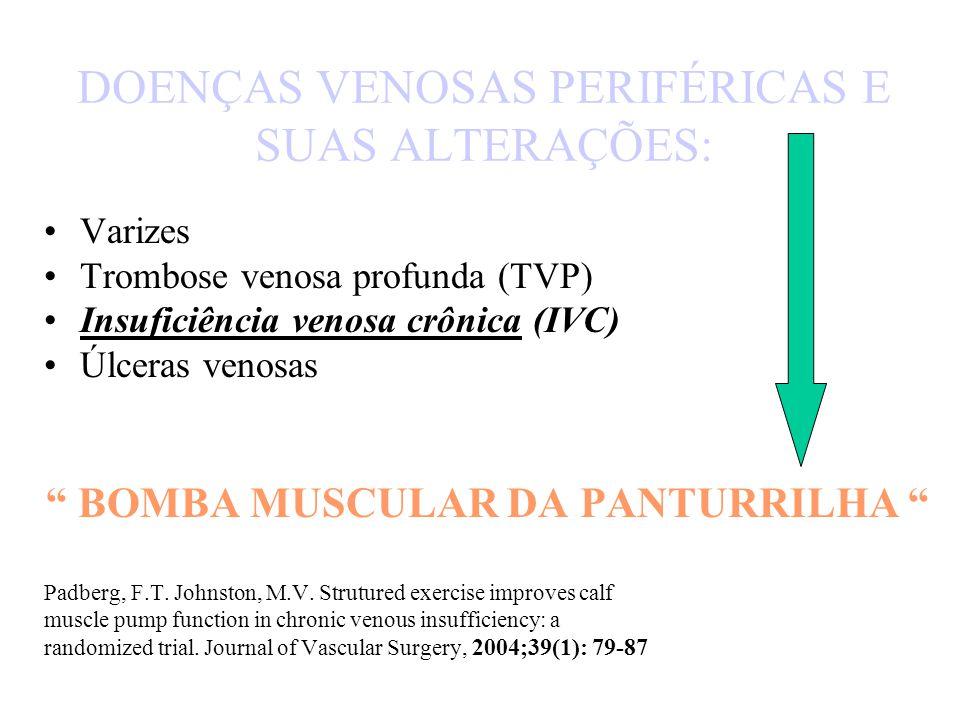 DOENÇAS VENOSAS PERIFÉRICAS E SUAS ALTERAÇÕES: