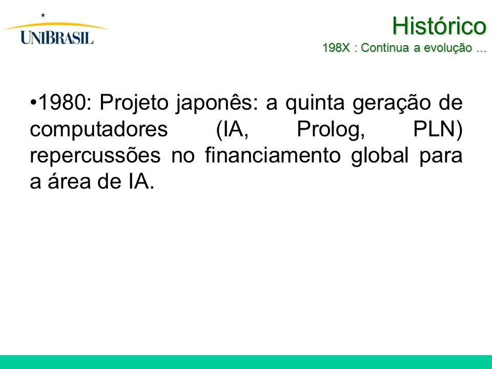 Histórico 198X : Continua a evolução ...