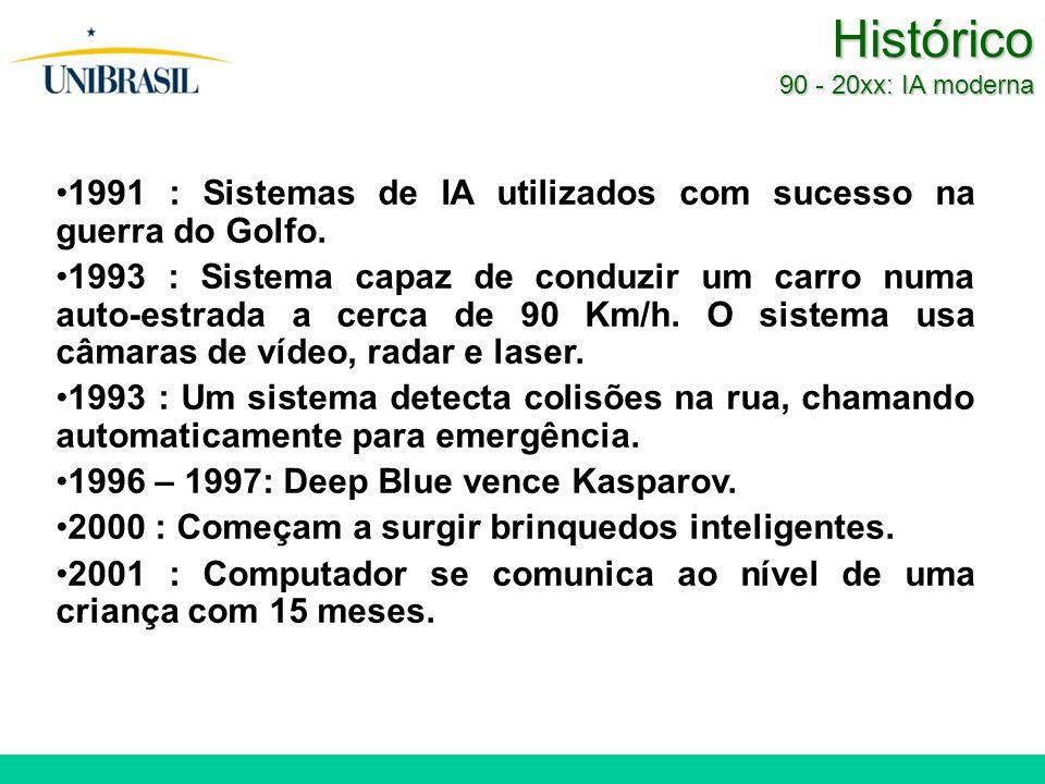 Histórico 90 - 20xx: IA moderna