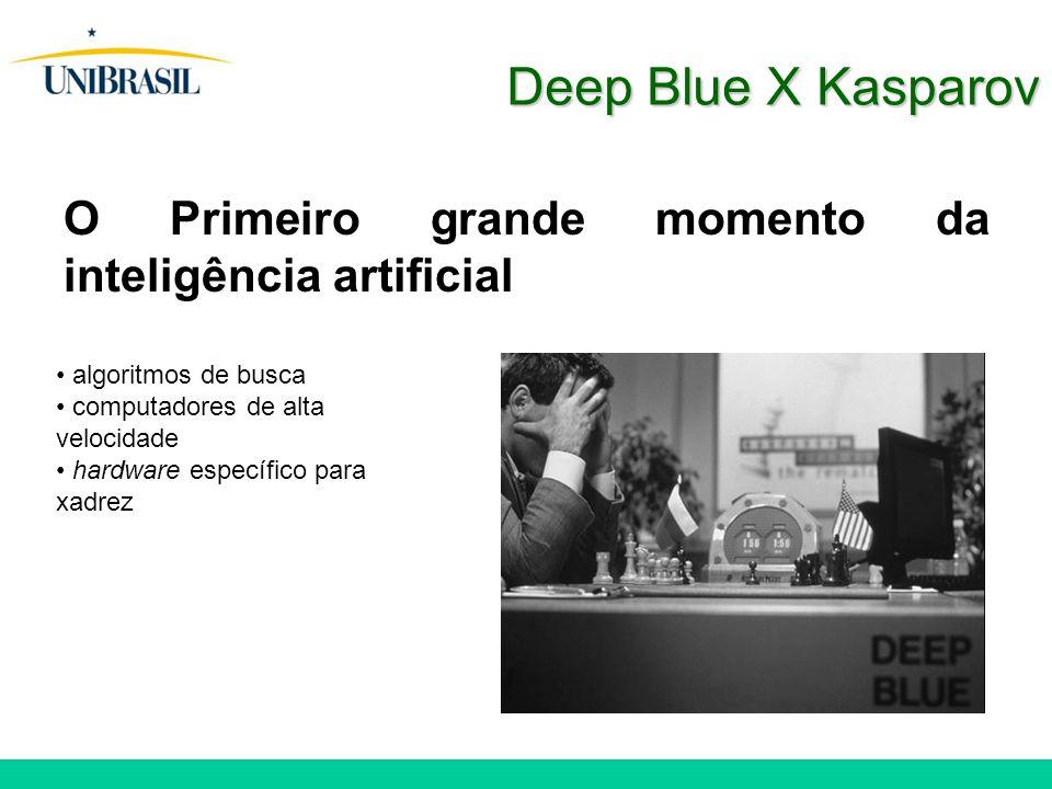 Deep Blue X Kasparov O Primeiro grande momento da inteligência artificial. algoritmos de busca. • computadores de alta.