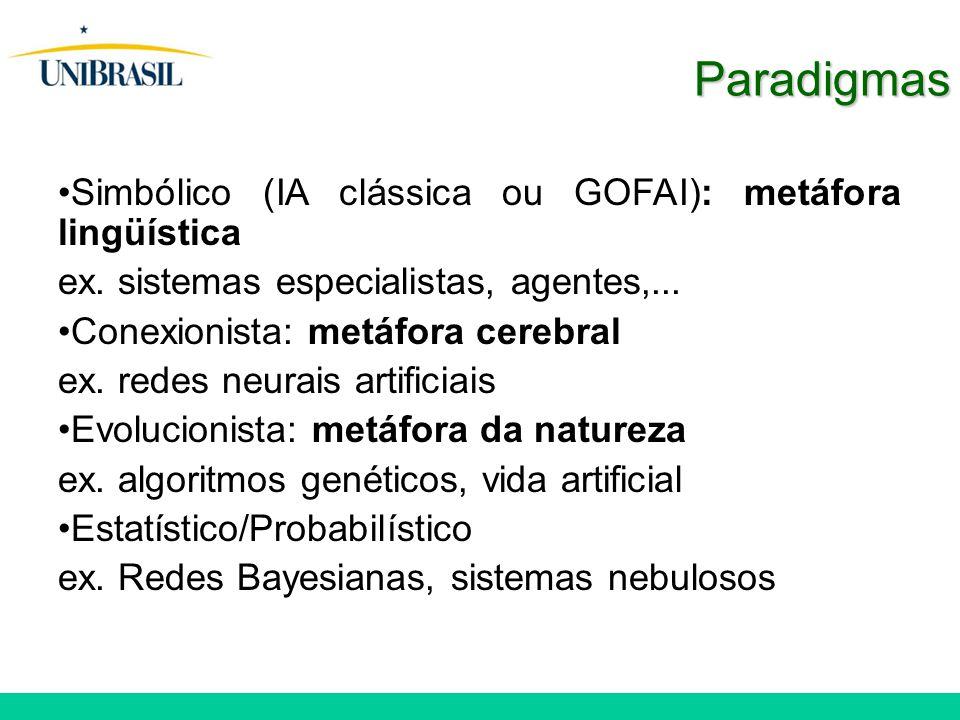 Paradigmas Simbólico (IA clássica ou GOFAI): metáfora lingüística