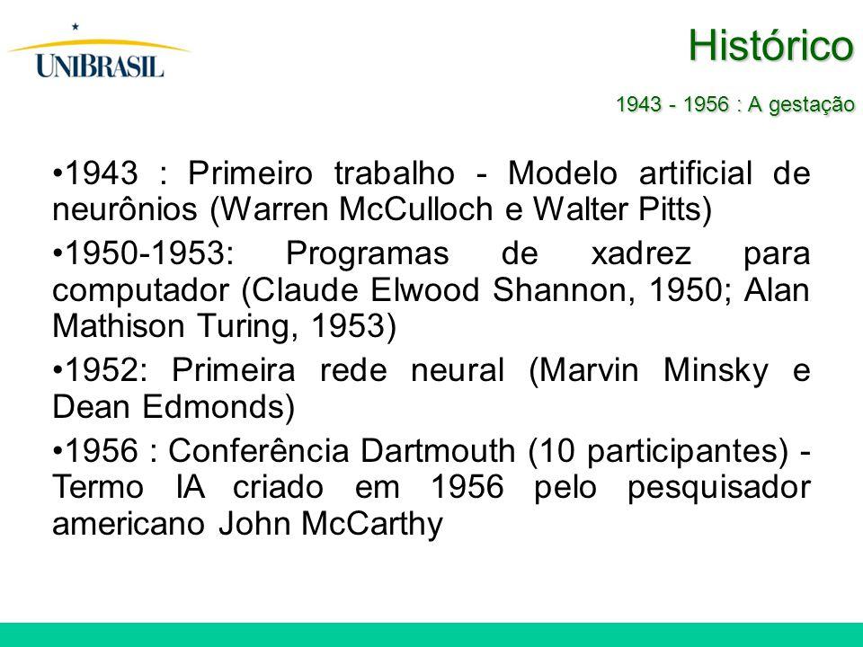 Histórico 1943 - 1956 : A gestação