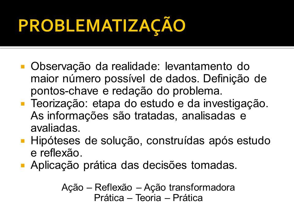 PROBLEMATIZAÇÃO Observação da realidade: levantamento do maior número possível de dados. Definição de pontos-chave e redação do problema.