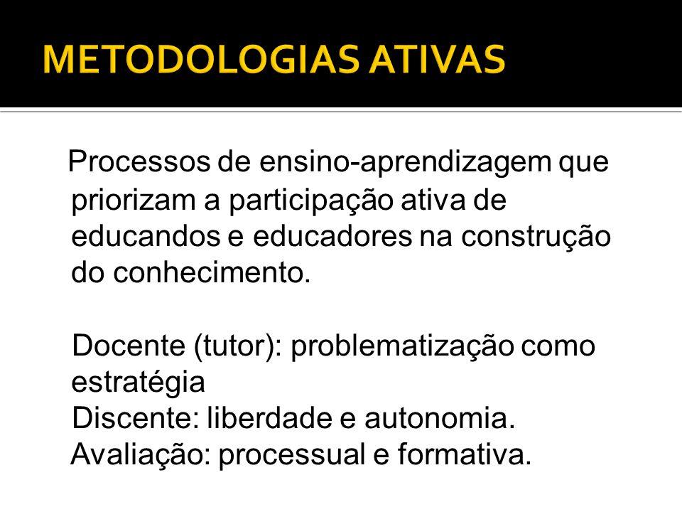 METODOLOGIAS ATIVAS Processos de ensino-aprendizagem que priorizam a participação ativa de educandos e educadores na construção do conhecimento.