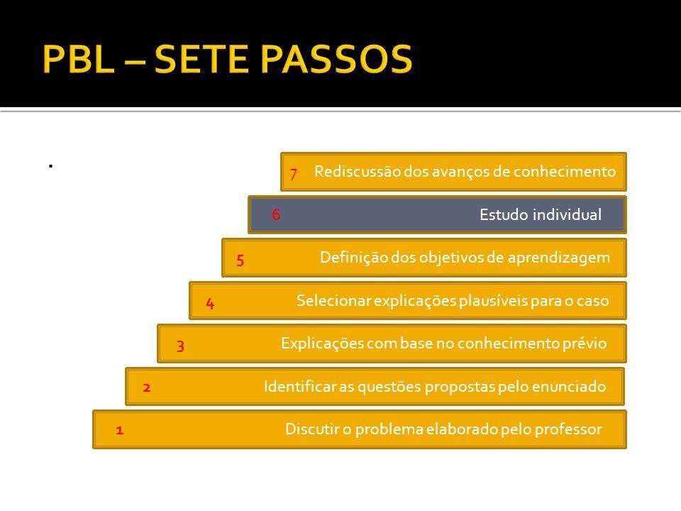 PBL – SETE PASSOS . 7 Rediscussão dos avanços de conhecimento