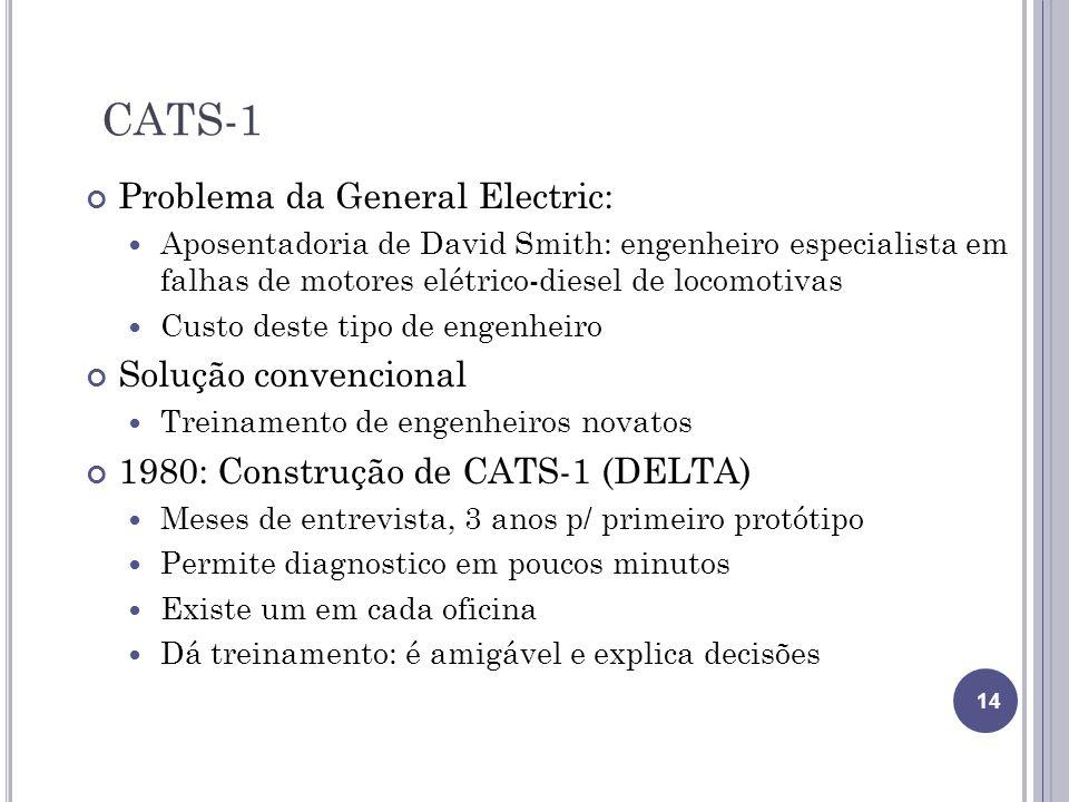 CATS-1 Problema da General Electric: Solução convencional