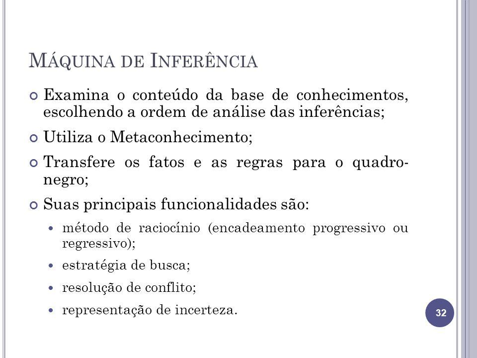 Máquina de Inferência Examina o conteúdo da base de conhecimentos, escolhendo a ordem de análise das inferências;