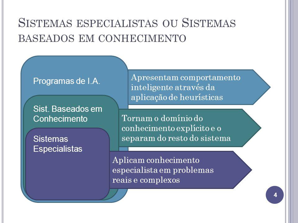 Sistemas especialistas ou Sistemas baseados em conhecimento
