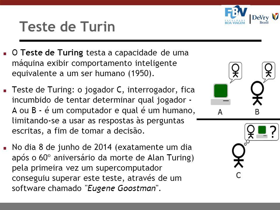 Teste de Turin O Teste de Turing testa a capacidade de uma máquina exibir comportamento inteligente equivalente a um ser humano (1950).
