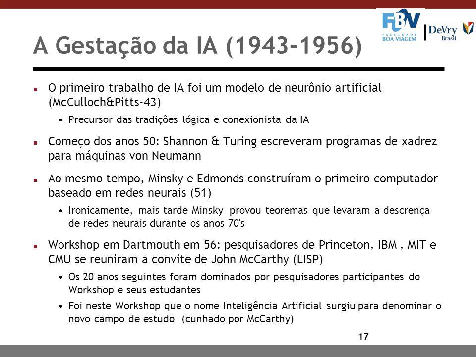A Gestação da IA (1943-1956) O primeiro trabalho de IA foi um modelo de neurônio artificial (McCulloch&Pitts-43)
