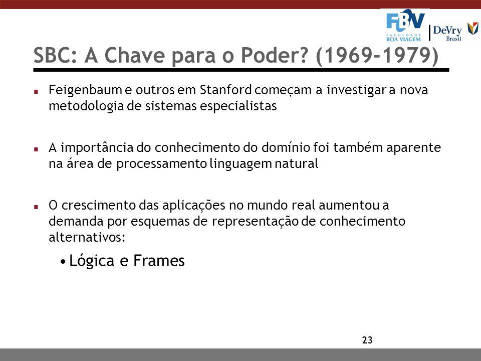 SBC: A Chave para o Poder (1969-1979)