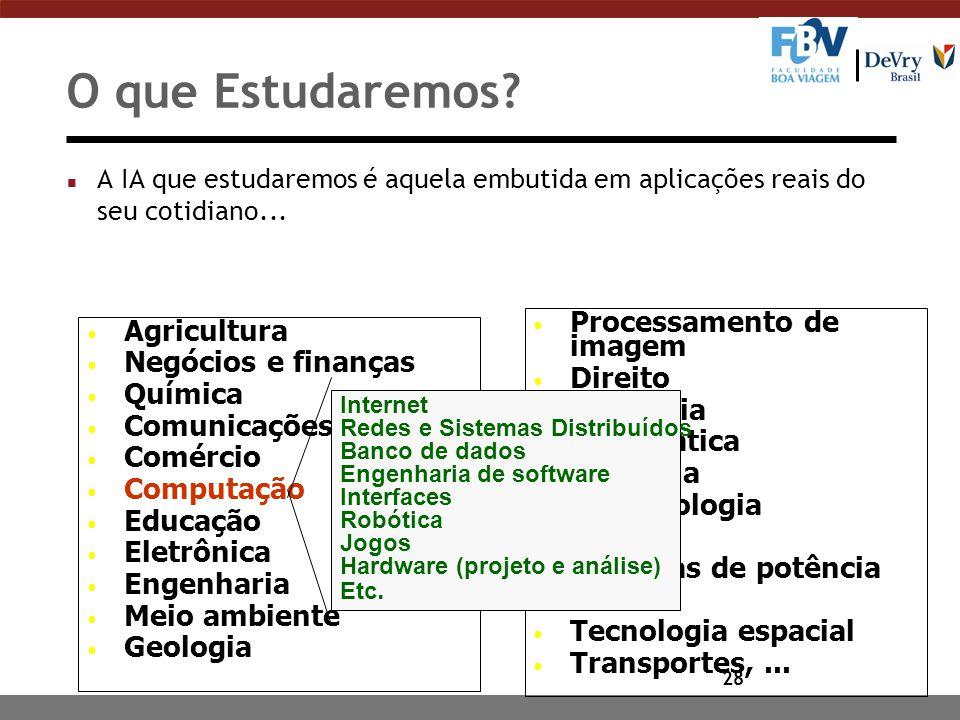 O que Estudaremos Processamento de imagem Agricultura