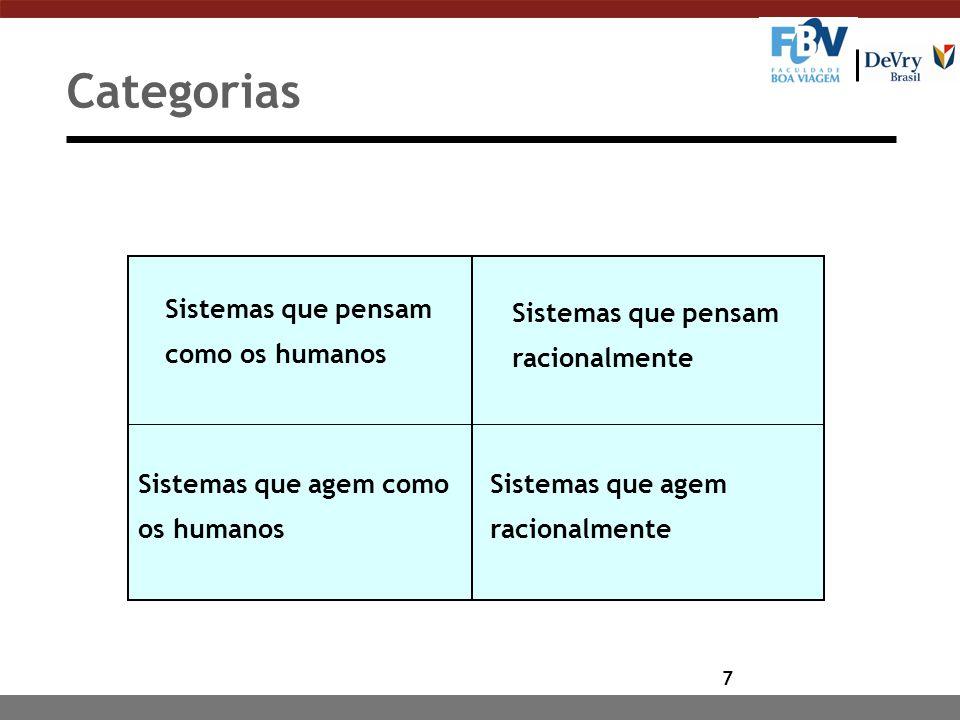 Categorias Sistemas que pensam como os humanos racionalmente