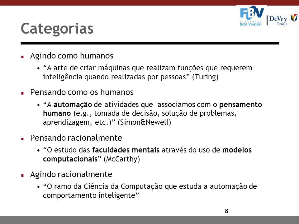 Categorias Agindo como humanos Pensando como os humanos