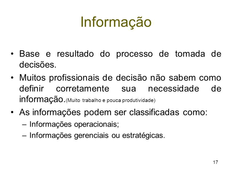 Informação Base e resultado do processo de tomada de decisões.
