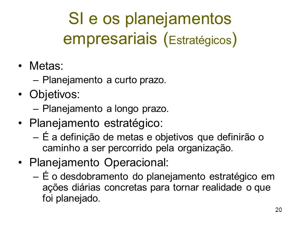 SI e os planejamentos empresariais (Estratégicos)