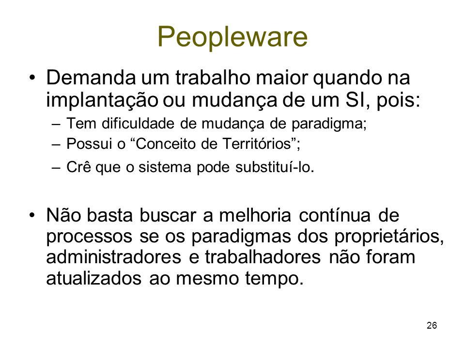 Peopleware Demanda um trabalho maior quando na implantação ou mudança de um SI, pois: Tem dificuldade de mudança de paradigma;