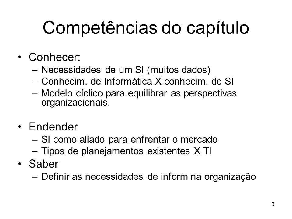 Competências do capítulo