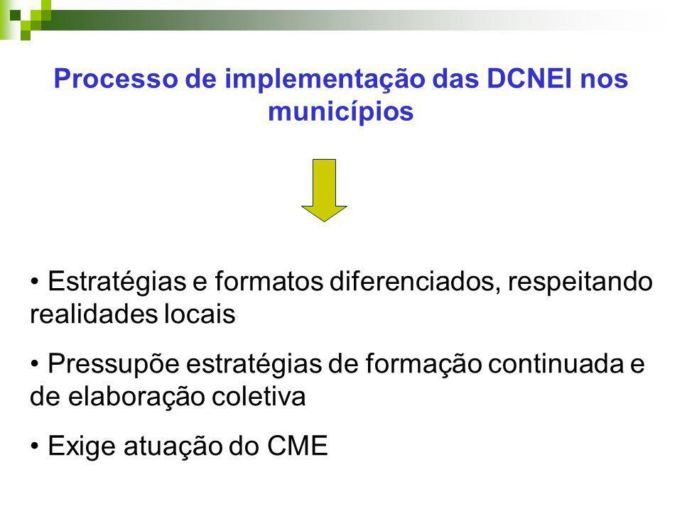 Processo de implementação das DCNEI nos municípios
