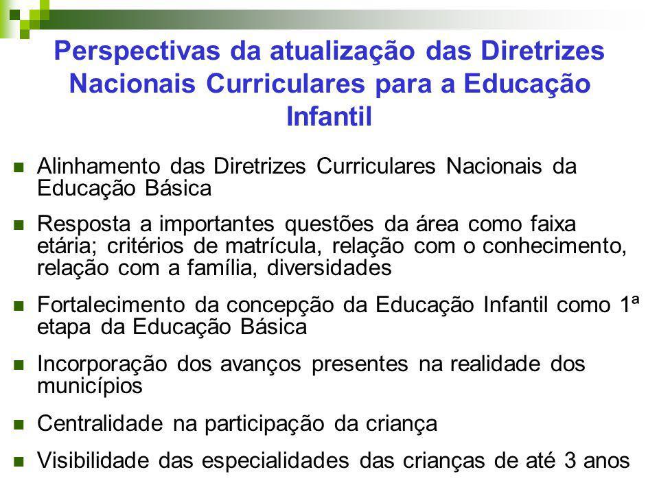 Perspectivas da atualização das Diretrizes Nacionais Curriculares para a Educação Infantil