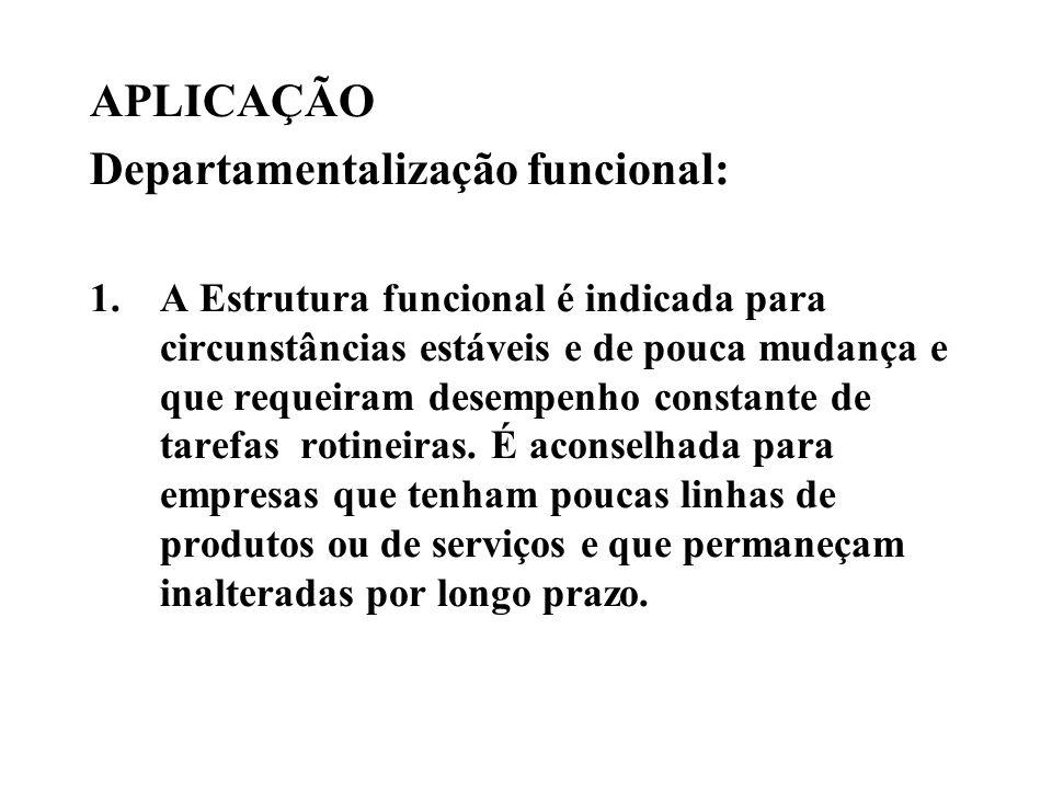 Departamentalização funcional: