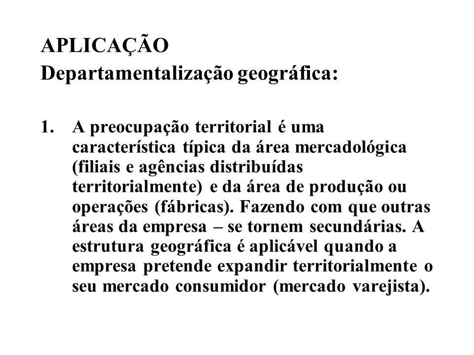 Departamentalização geográfica: