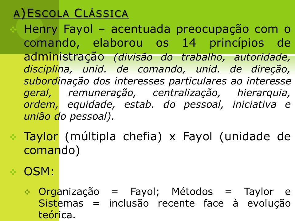 Taylor (múltipla chefia) x Fayol (unidade de comando)