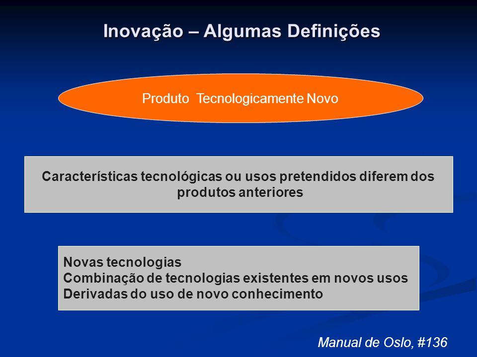 Inovação – Algumas Definições