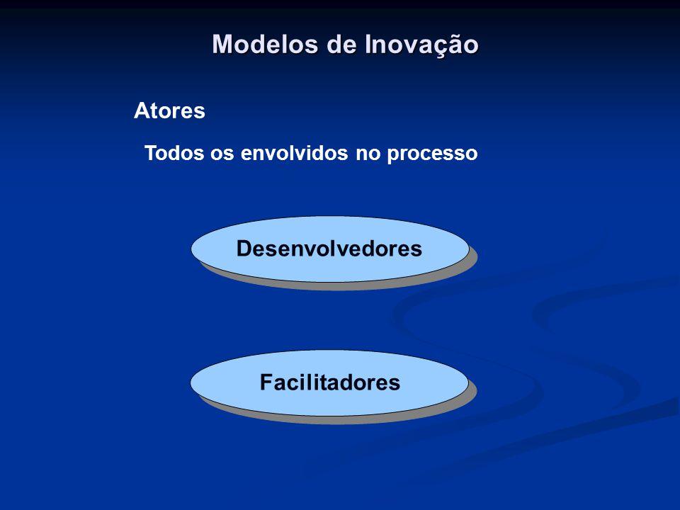 Modelos de Inovação Atores Desenvolvedores Facilitadores
