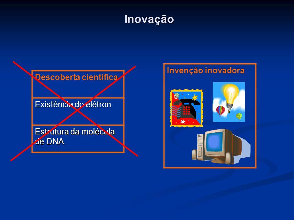 Inovação Invenção inovadora Descoberta científica