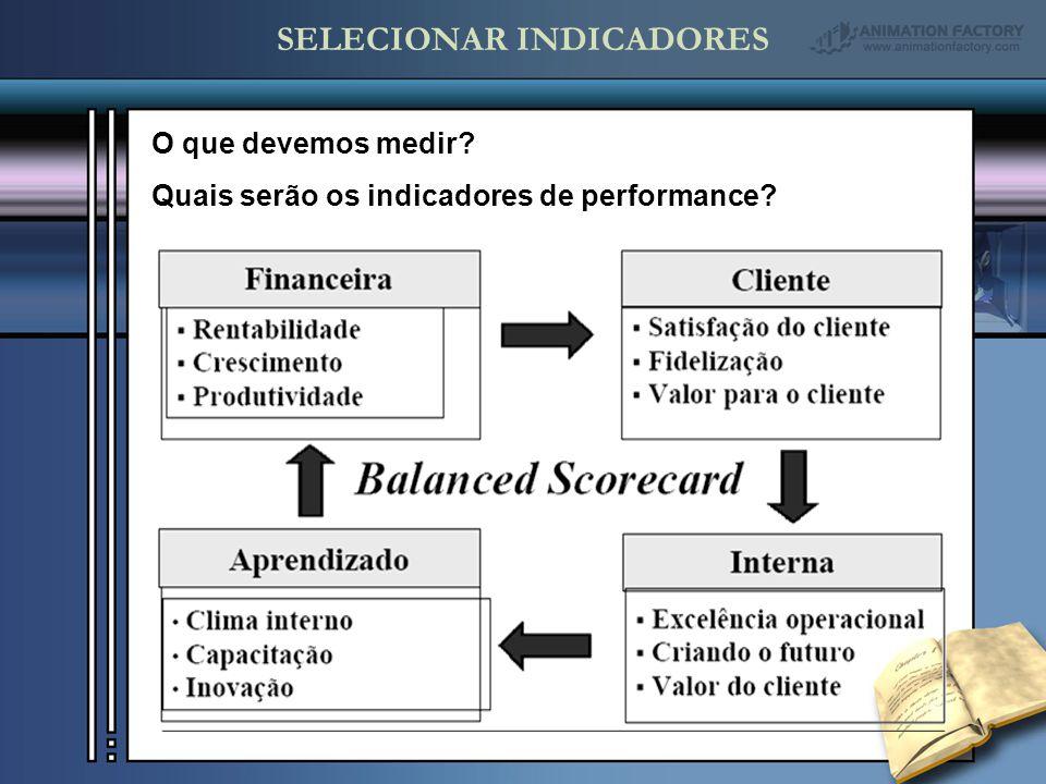 SELECIONAR INDICADORES