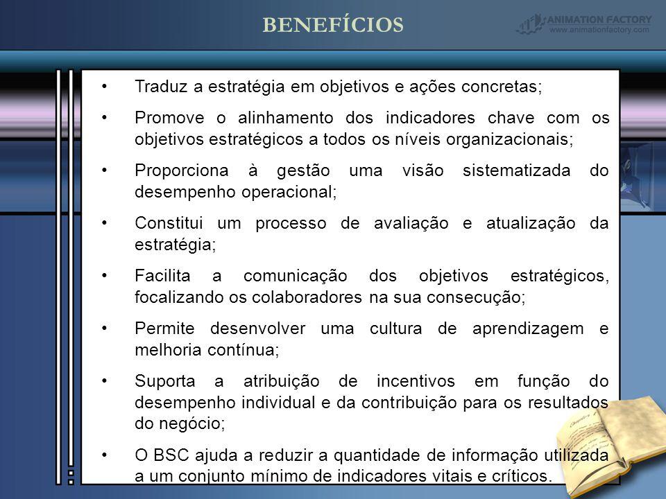BENEFÍCIOS Traduz a estratégia em objetivos e ações concretas;
