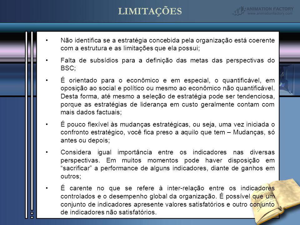 LIMITAÇÕES Não identifica se a estratégia concebida pela organização está coerente com a estrutura e as limitações que ela possui;