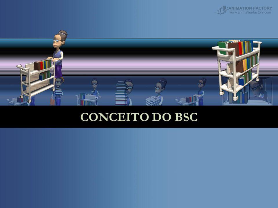 CONCEITO DO BSC