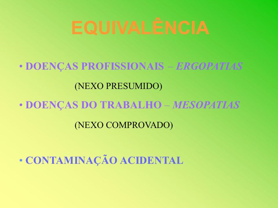 EQUIVALÊNCIA DOENÇAS PROFISSIONAIS – ERGOPATIAS (NEXO PRESUMIDO)