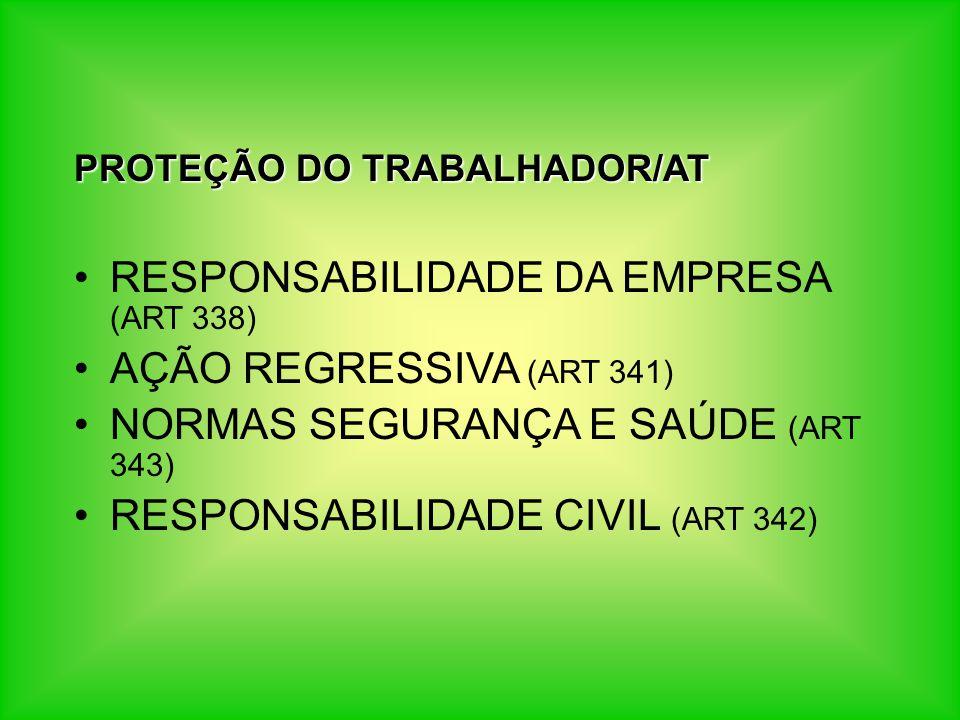 RESPONSABILIDADE DA EMPRESA (ART 338) AÇÃO REGRESSIVA (ART 341)