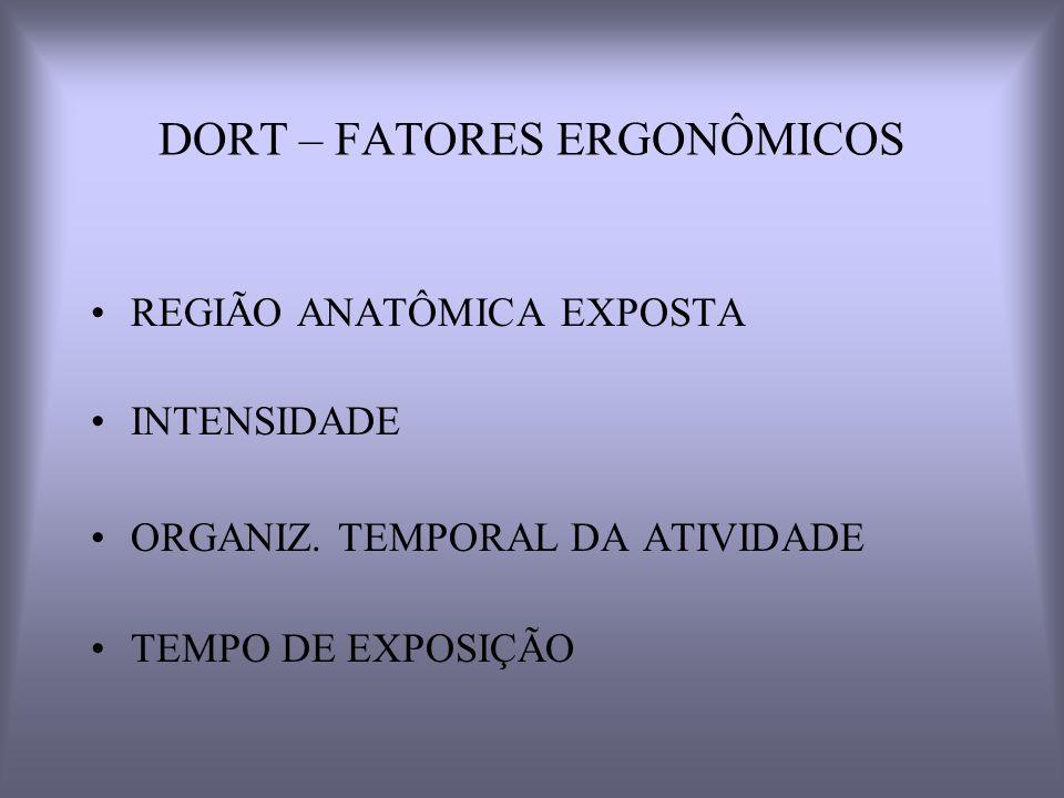 DORT – FATORES ERGONÔMICOS
