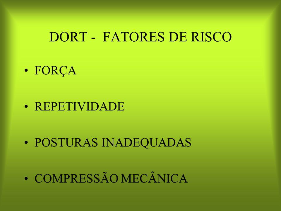 DORT - FATORES DE RISCO FORÇA REPETIVIDADE POSTURAS INADEQUADAS