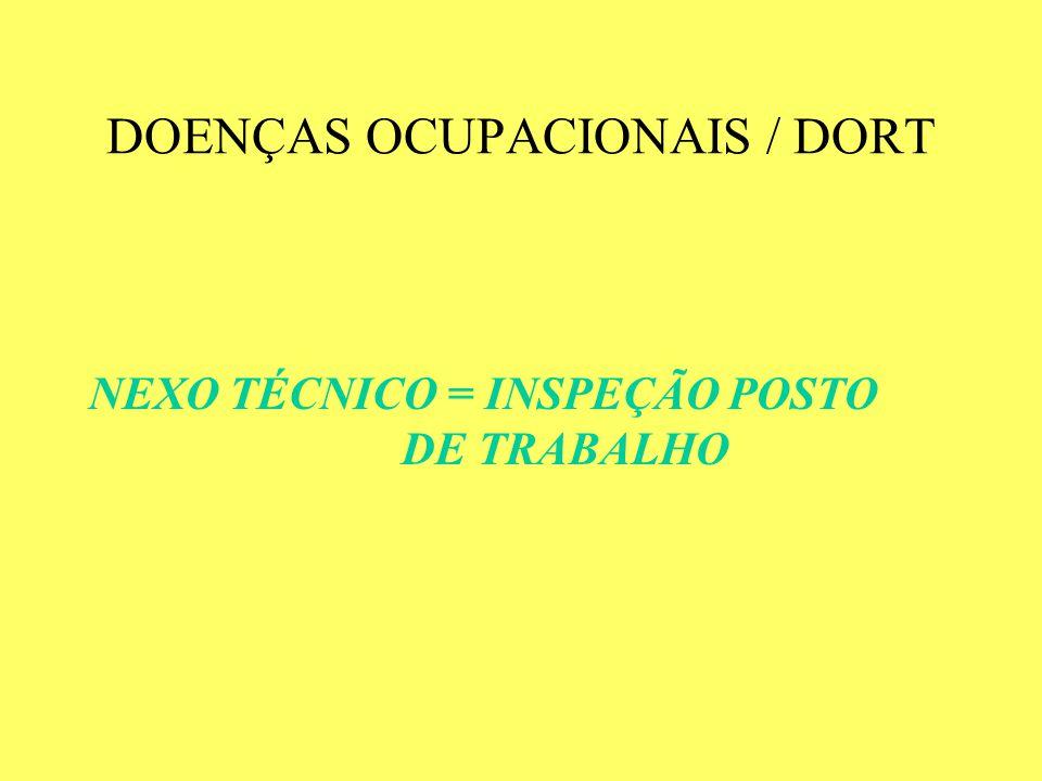 DOENÇAS OCUPACIONAIS / DORT