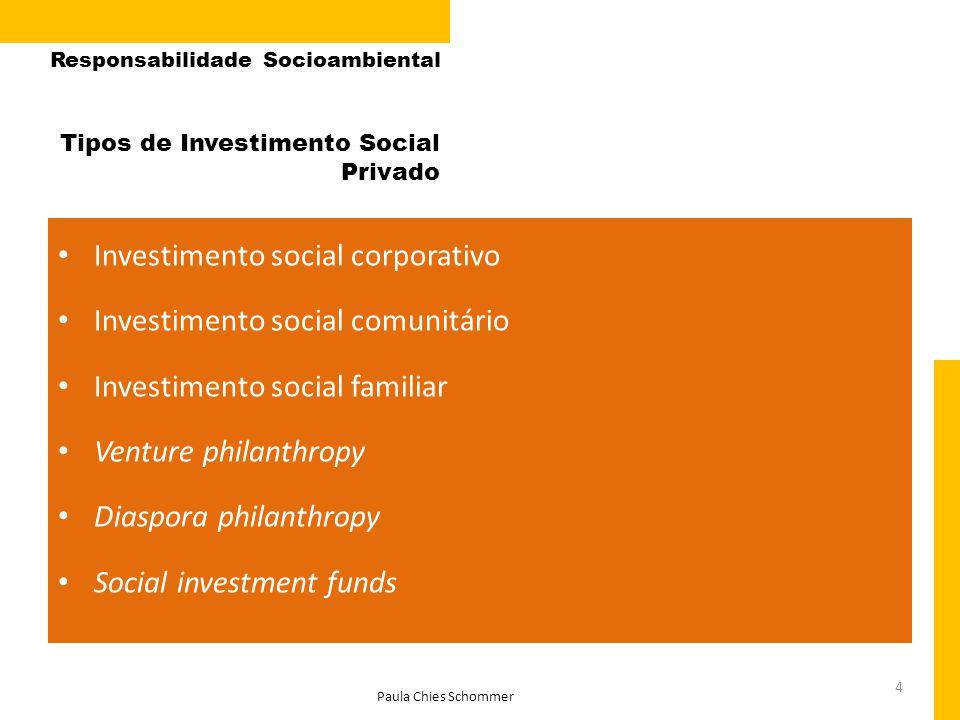 Tipos de Investimento Social Privado