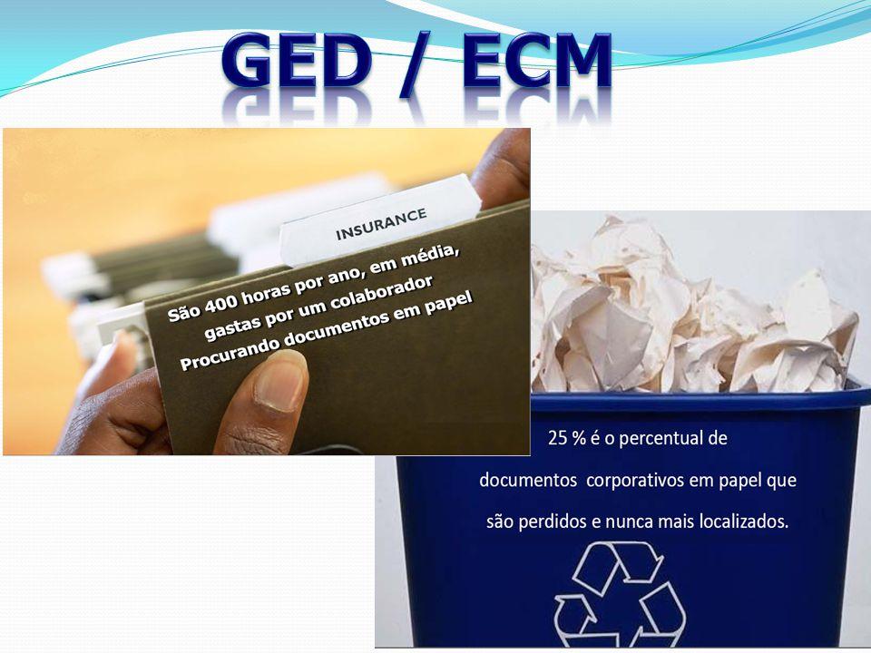 GED / ECM