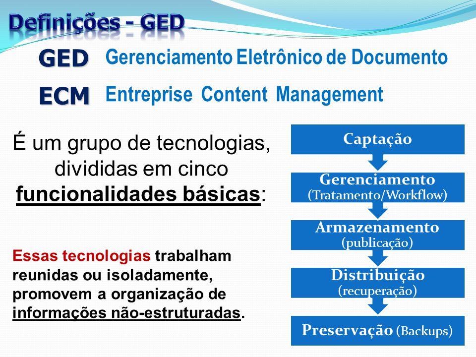 GED ECM Definições - GED Gerenciamento Eletrônico de Documento