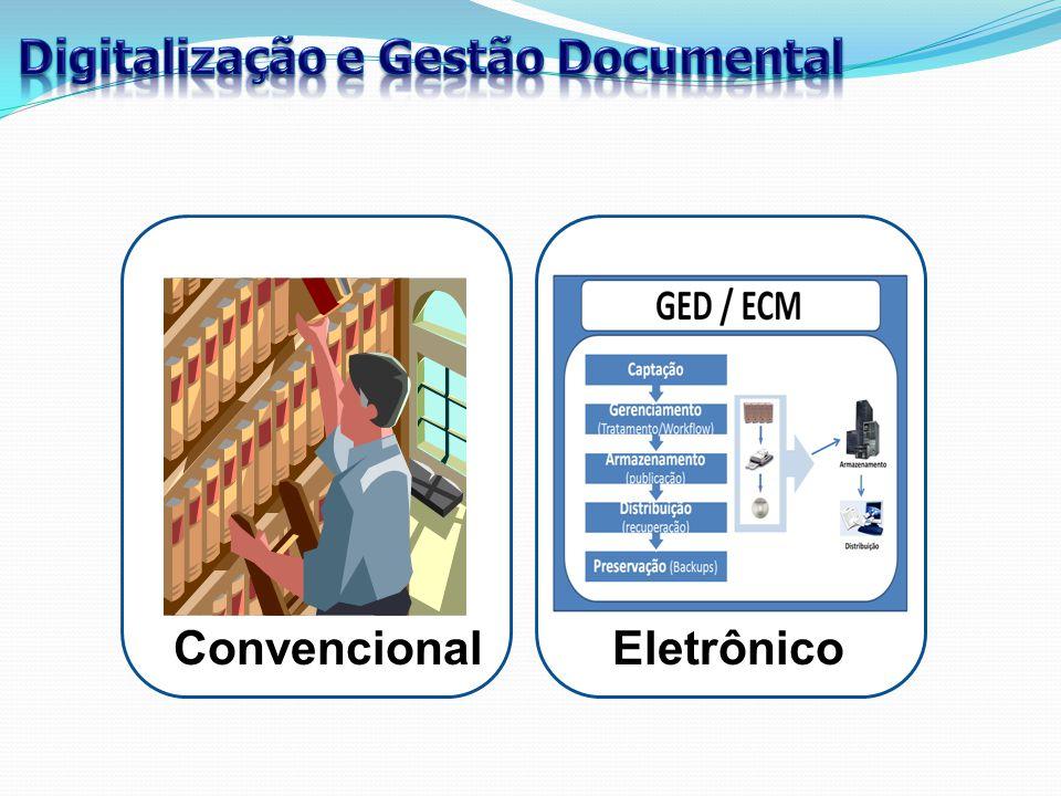 Digitalização e Gestão Documental
