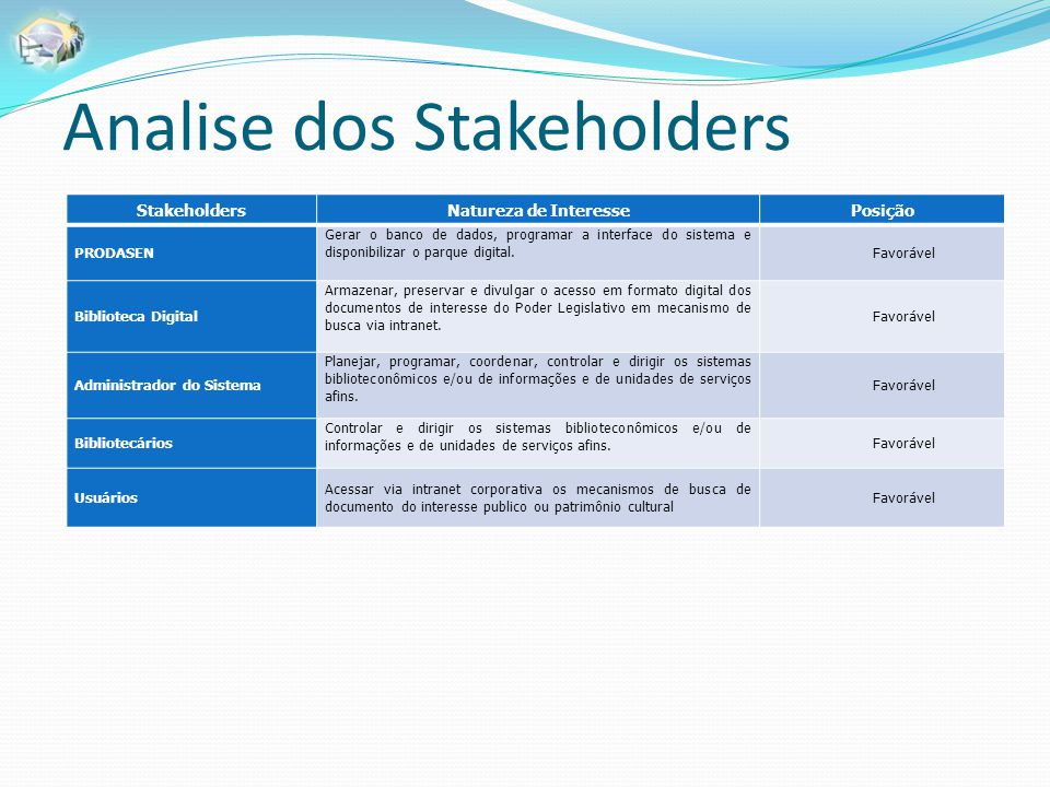 Analise dos Stakeholders