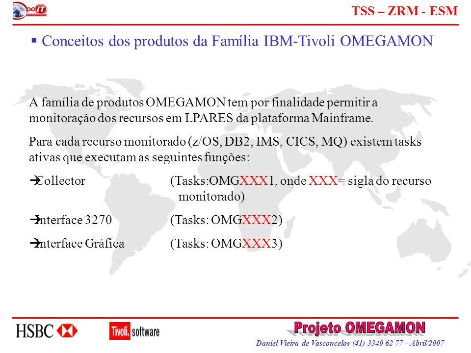Conceitos dos produtos da Família IBM-Tivoli OMEGAMON