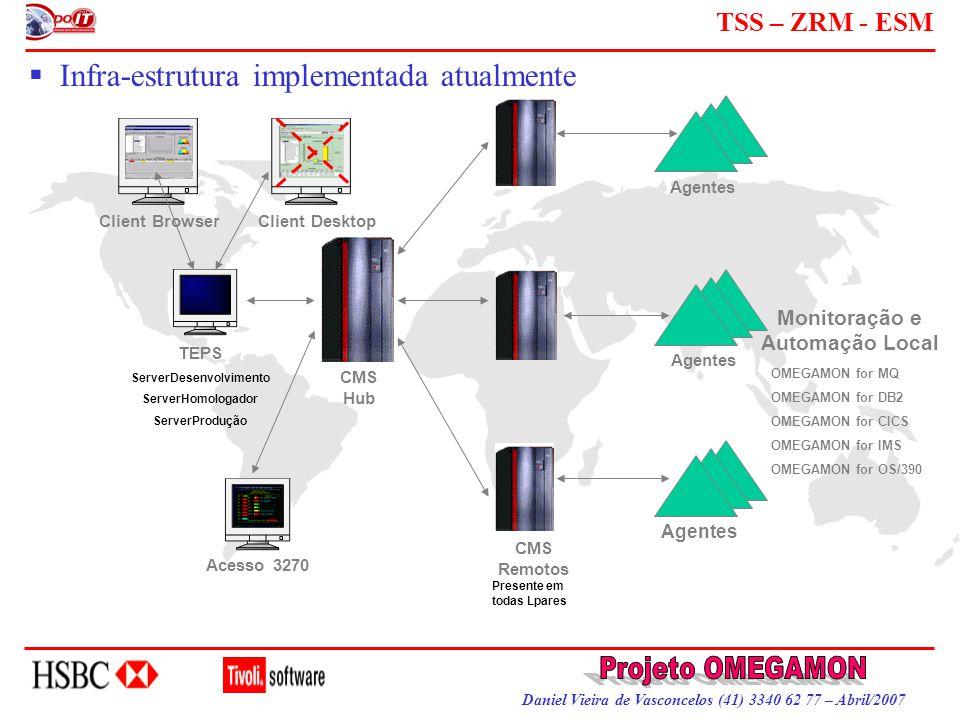 Monitoração e Automação Local ServerDesenvolvimento